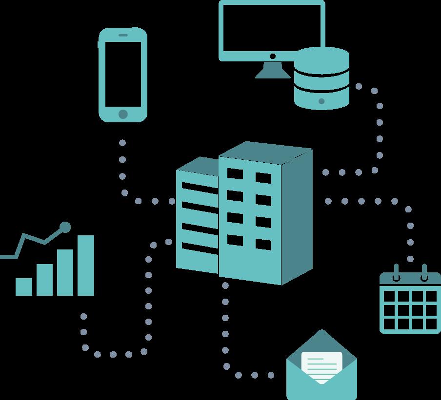 RDI | Business Continuity & Process Management